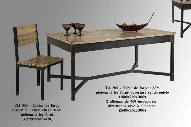 TABLE DE FORGE